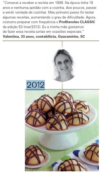 Revista Nestlé com Você 15 Anos