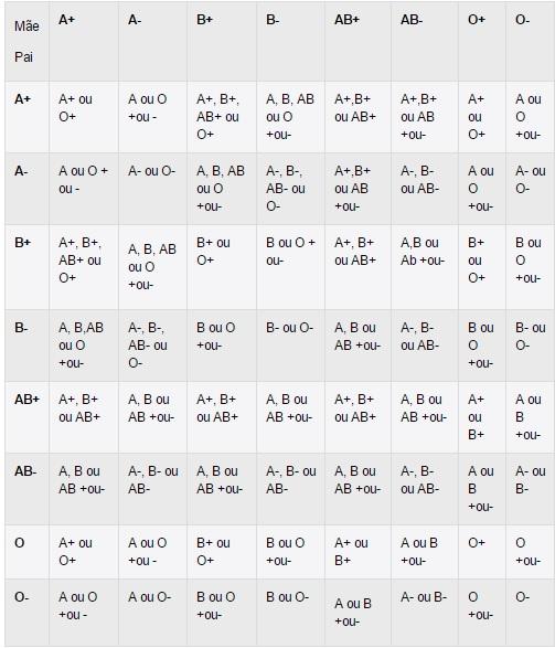 tabela compatibilidade