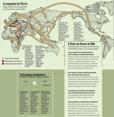 genealogia_02